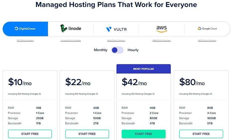 cloudways hosting plans