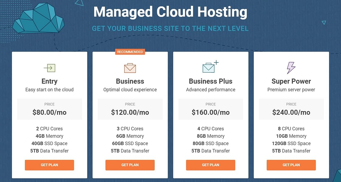 siteground cloud hosting packages
