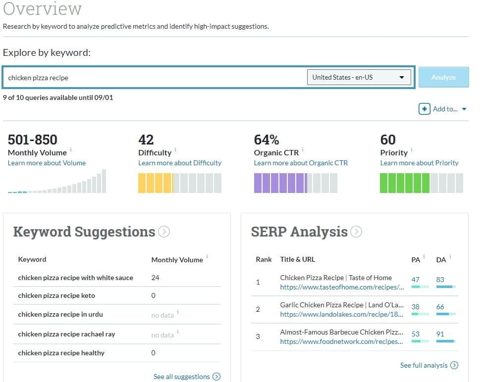 moz keyword research tool